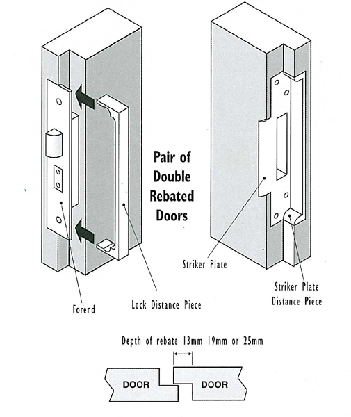 Rebate Kit Diagram  sc 1 st  More Handles & More Handles Blog - What is a Rebate Kit - When do I need one?