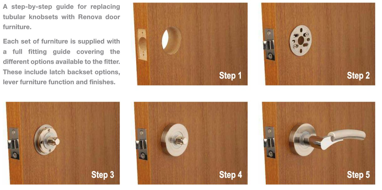 More Handles Blog Large Bore Holes In Your Door New