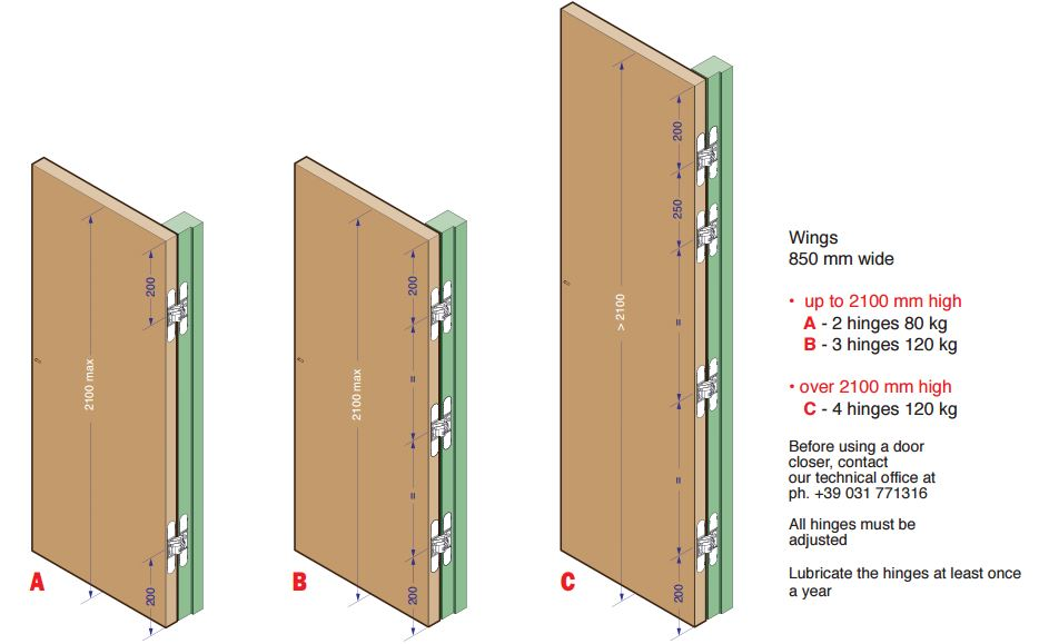More Handles Blog New Invisible Door Hinges Ceam