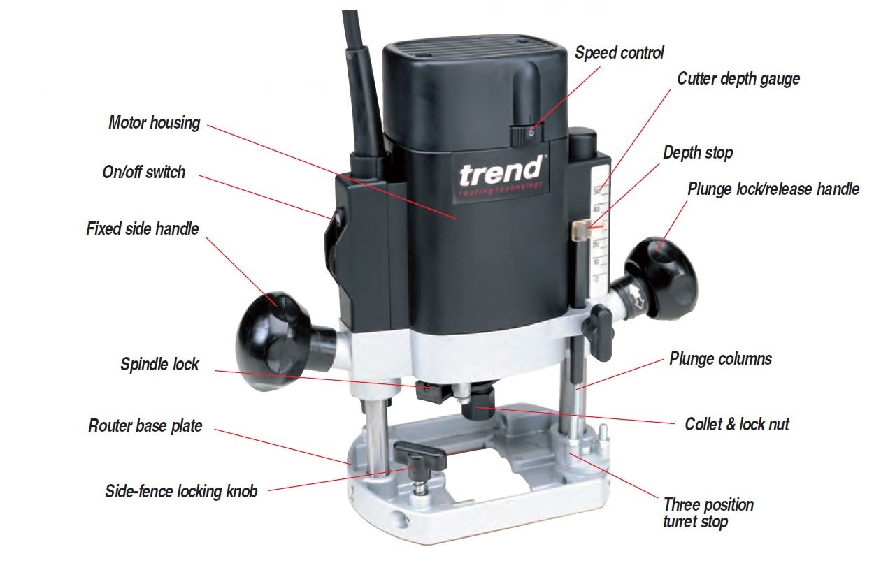 More Handles Blog Diy Help Guide Trend Straight Router