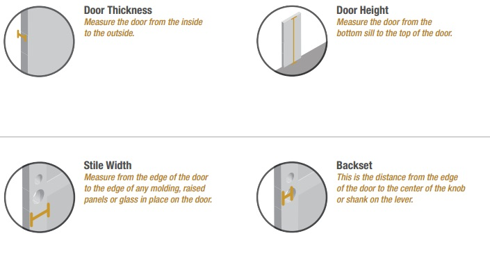 how to measure for door handles
