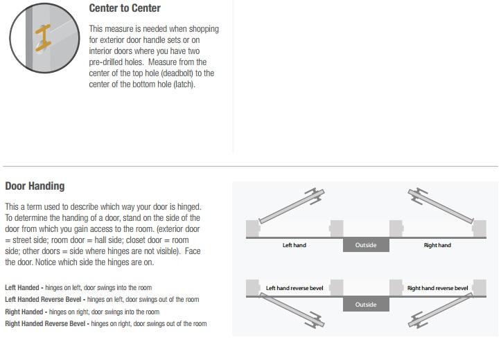 More Handles Blog How To Measure A Door To Fit Door Handles